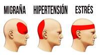 ¿Cómo curar el dolor de cabeza sin pastillas y en 5 minutos?