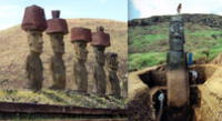 El nombre completo de las estatuas es Moai Aringa Ora.