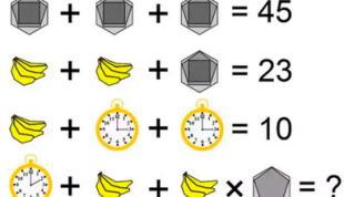 ¡Reto matemático! El acertijo que tiene a toda la red pensando, pocos aciertan la respuesta