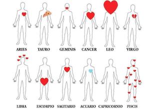 En el horóscopo, las personas de Sagitario, por ejemplo, tienen un gran amor por la familia y amigos.