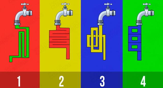 ¿Por qué caño caería el agua más rápido? Tu respuesta nos revelaría tu tipo de inteligencia