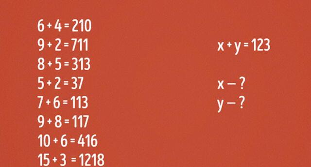 El rompecabezas matemático que solo un 7 % lograr resolver