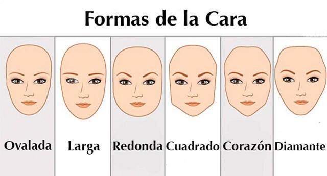Nuestra cara puede revelar características básicas de nuestra personalidad