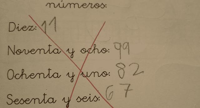 Los menores y sus increíbles respuestas.