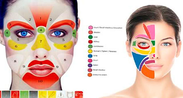 Tu rostro te ayuda a identificar signos alarmantes sobre tu salud, aprende cómo