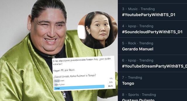 Tongo vence a Keiko Fujimori en encuesta presidencial de Twitter