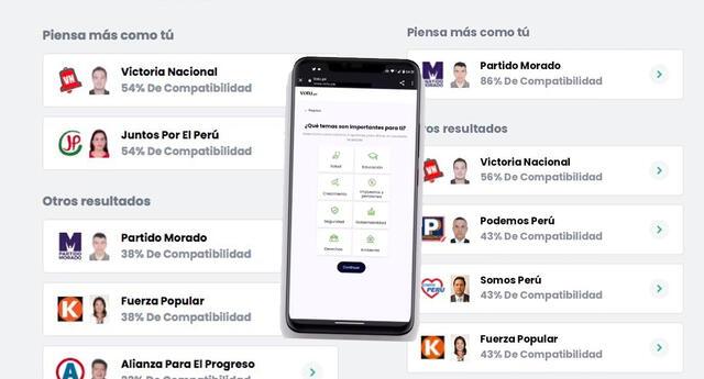 Votu.pe , la app que te muestra con qué candidato presidencial eres más compatible