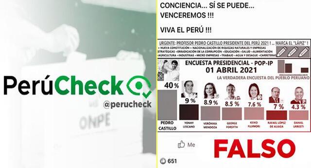 PerúCheck: la herramienta para combatir la desinformación en las Elecciones 2021.