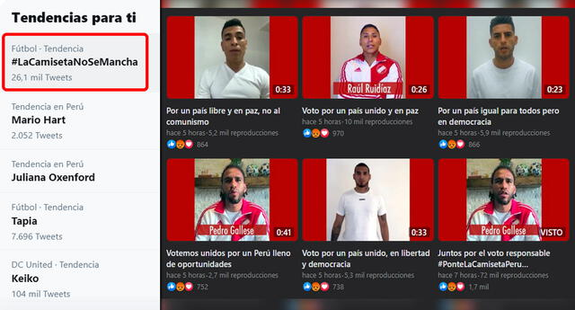 Futbolistas peruanos se vuelven tendencia en Twitter por campaña política.